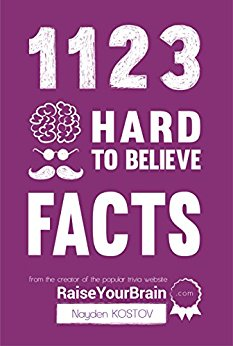 1123 Hard to Believe Facts by Nayden Kostov